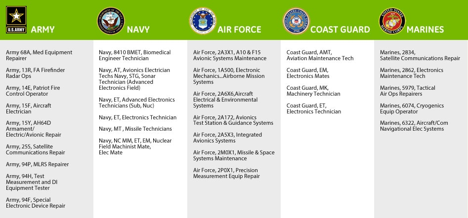 about us-careers-military-veteran-job-oppurtunities-at-ge-healthcare.jpg